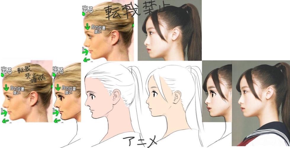 韓国の反応:「アニメキャラの顔...